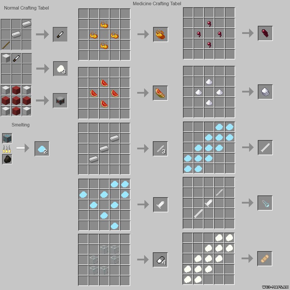 CraftGuide - Мод на крафт для Майнкрафт 1.7.10/1.7.2